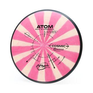 MVP Cosmic Electron Atom